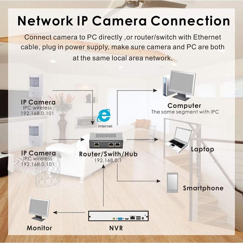 83,95 € Envoi gratuit   Autres Caméras Espion Caméra cachée de sécurité. Branchez & jouez. 1080P. POE IP. Vision nocturne. PIR. Logement caméra espion