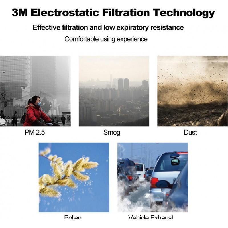 149,95 € Spedizione Gratuita | Scatola da 20 unità Maschere Protezione Respiratorie 3M 9501V KN95 FFP2. Maschera respiratoria protettiva antiparticolato con valvola PM2.5. Respiratore con filtro antiparticolato