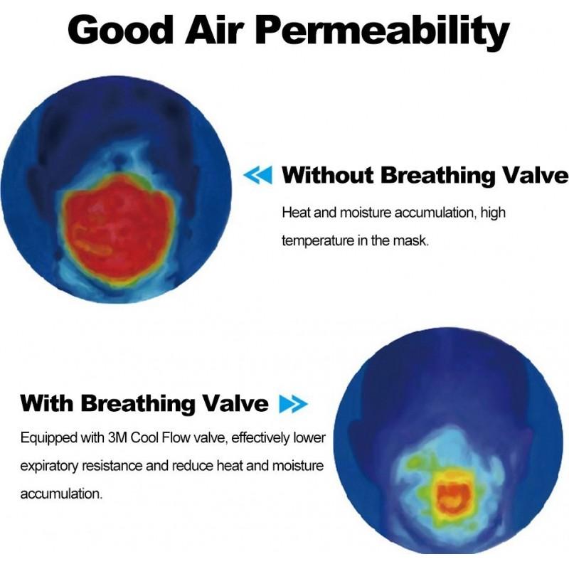 149,95 € 免费送货 | 盒装20个 呼吸防护面罩 3M 9501V KN95 FFP2。带阀门PM2.5的防毒口罩面罩。颗粒过滤器防毒面具