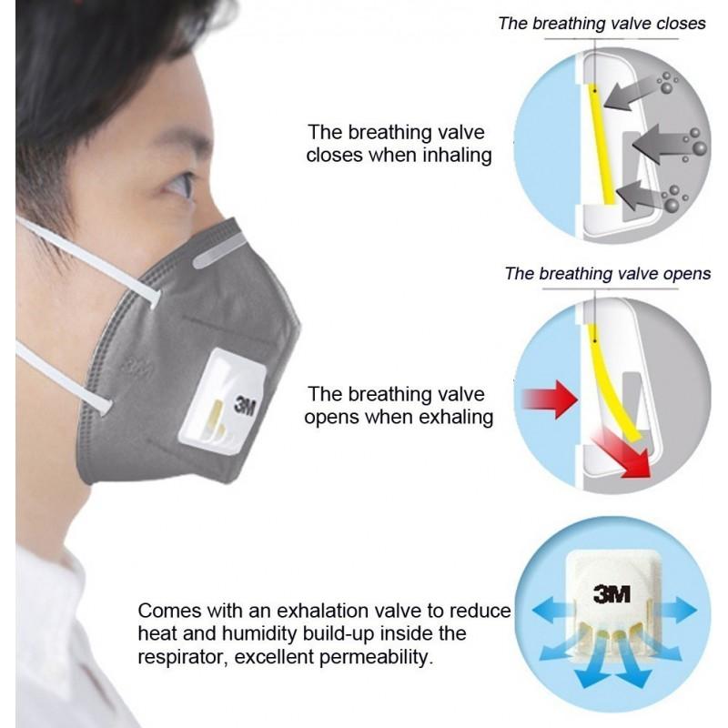 159,95 € Envio grátis | Caixa de 20 unidades Máscaras Proteção Respiratória 3M 9542V KN95 FFP2. Máscara de proteção respiratória com válvula. PM2.5. Respirador com filtro de partículas