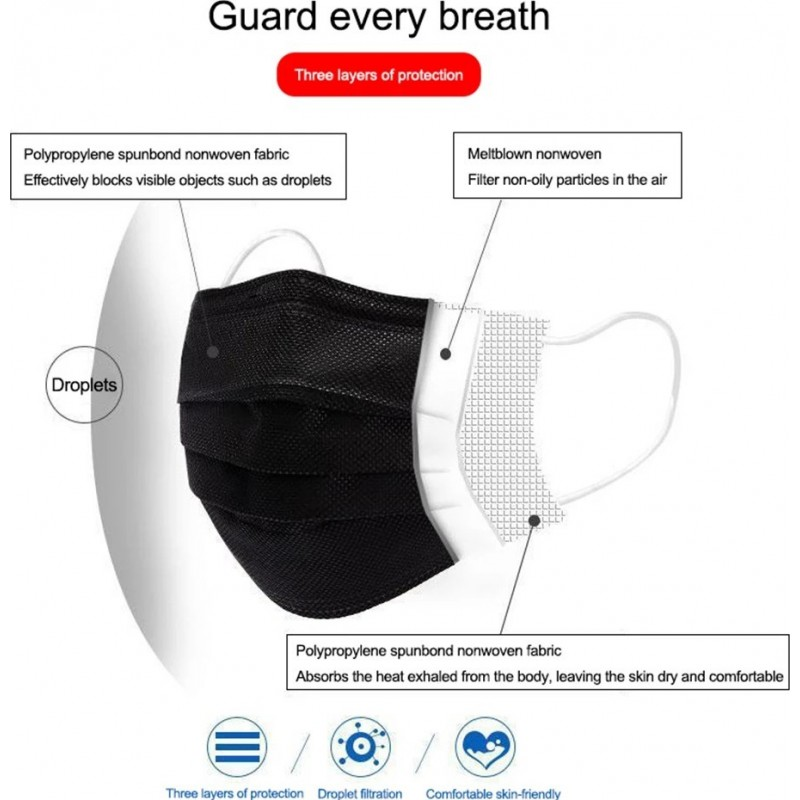 159,95 € Envío gratis | Caja de 1000 unidades Mascarillas Protección Respiratoria Mascarilla sanitaria facial desechable. Protección respiratoria autofiltrante. Transpirable con filtro de 3 capas